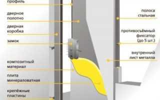Как делать противопожарные двери?