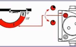 Как регулировать доводчик двери?