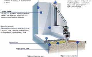 Соединения к пластиковым окнам