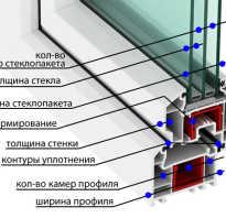 Виды стеклопакетов для пластиковых окон технические характеристики