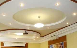 Фигурные потолок из гипсокартона