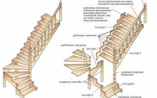 Какие лестницы для дачи можно сделать своими руками
