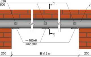 Устройство усиленных проемов в кирпичных стенах