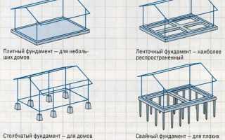 Какой фундамент лучше для дома из кирпича
