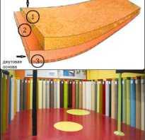 Как правильно настелить линолеум на бетонный пол