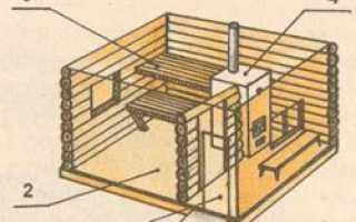Деревенская баня устройство и технология возведения