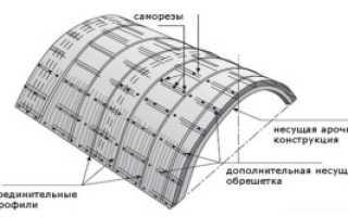 Указания по монтажу сотового поликарбоната