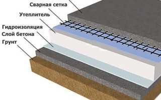 Как залить бетонный пол в частном доме