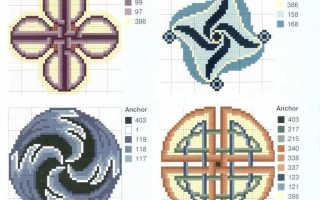 Орнаменты вышивки крестом