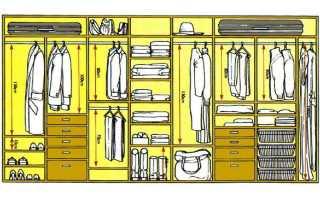 Как спланировать наполнение шкафа купе?