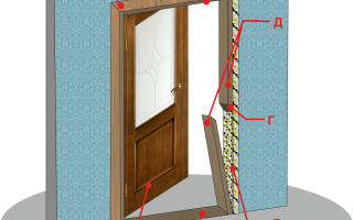 Как правильно демонтировать межкомнатную дверь?