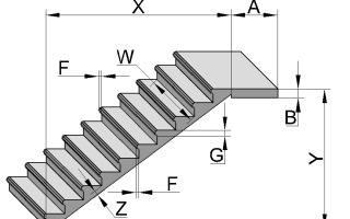 Расчет лестницы из бетона