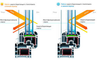 Энергосберегающие окна особенности плюсы и минусы